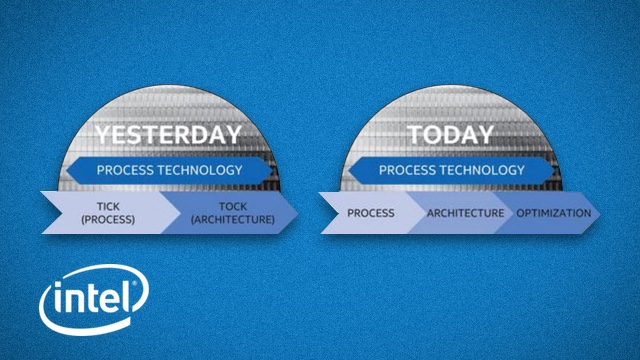 "Intel, dal ""Tick-Tock"" al ""Process-Architecture-Optimization"""